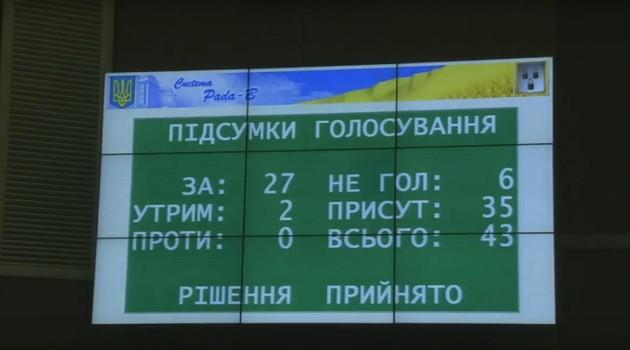 rezultaty-golosuvannya-630x350