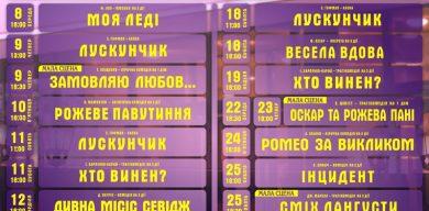 Театр Щепкіна оновив репертуар на лютий