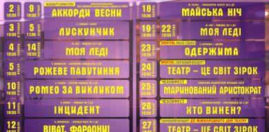 Чим театр ім. Щепкіна дивуватиме у березні?