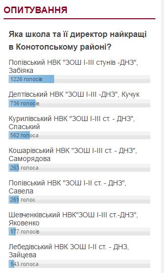 kon-rn-shk