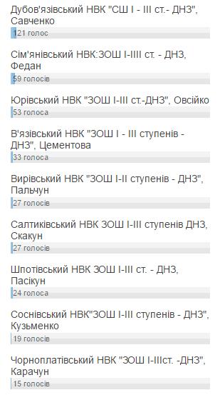 kon-rn-shk-2