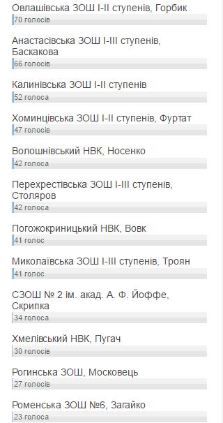 rom-rn-shk3