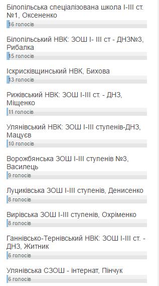 shk-bil-rn-2