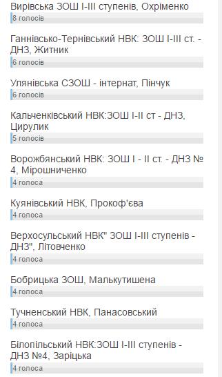 shk-bil-rn-3