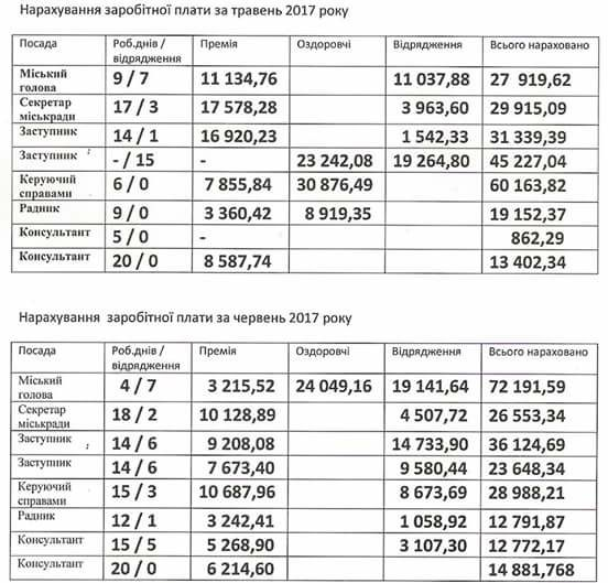 vidomosti-z-socmerezh-1