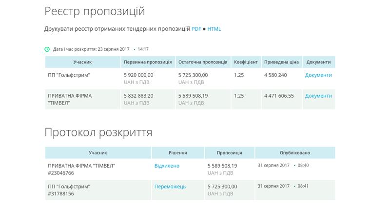 snymok-ekrana-2017-09-29-v-00-58-02
