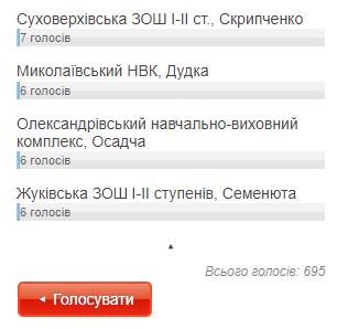 bur-shk-3