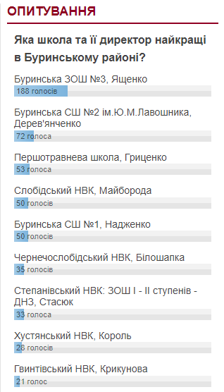 bur-shk