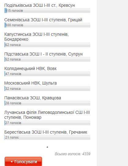 lypova-shk2