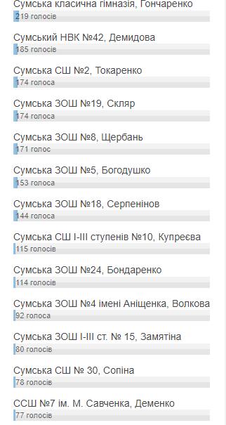 2018-shkoly-2
