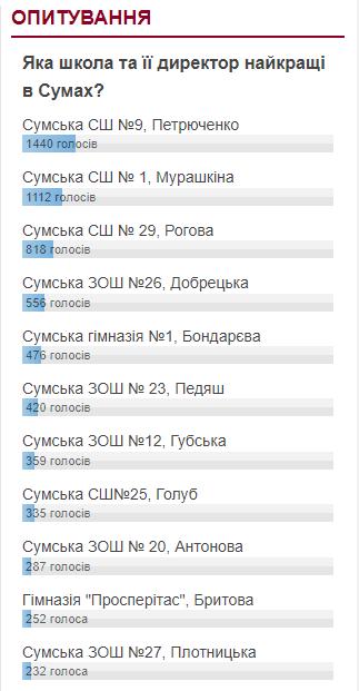 2018-shkoly-sum