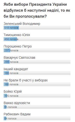 prez-1
